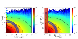 Group-galaxy correlations in redshift space as a probe of the growth of structure